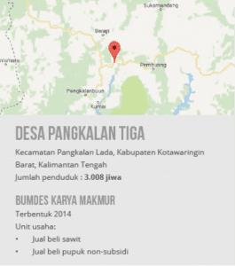 Peta Desa Pangkalan Tiga,Kalimantan Tengah