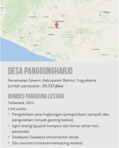 Peta Desa Panggung Harjo,DIY Yogyakarta