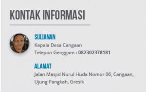 informasi desa canggaan