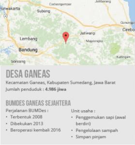Peta Desa Ganeas, Kabupaten Sumedang, Jawa Barat
