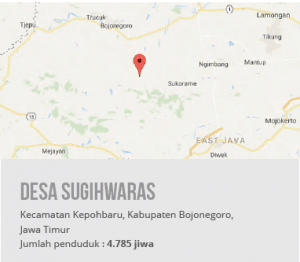 Peta Desa SugihWaras