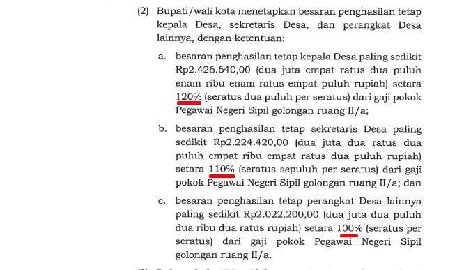 Jumlah gaji perangkat desa