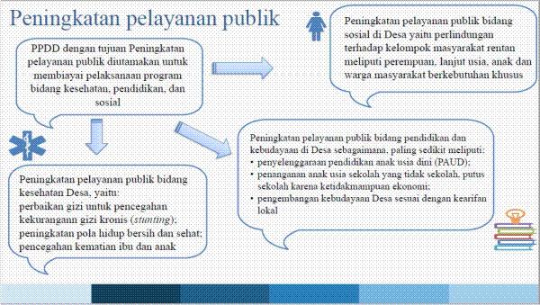 Peningkatan pelayanan publik Mayarakat Desa