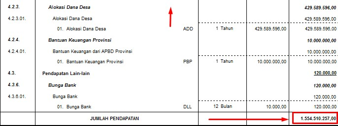 cetak input pendapatan siskeudes