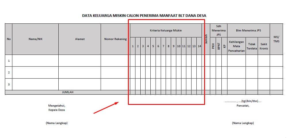 formulir kriteria penerima blt dana desa