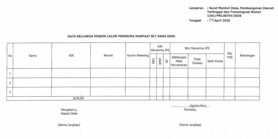 formulir kriteria penerima blt dana desa dalam surat dirjen ppmd