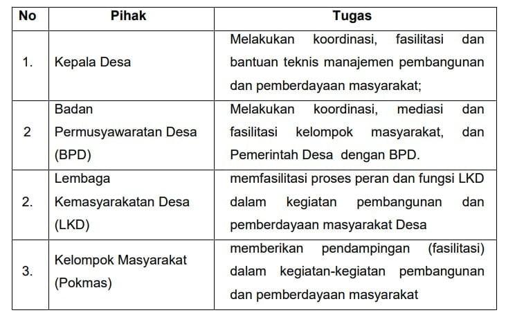 hubungan kerja KPMD