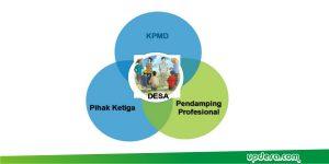 kader pemberdayaan masyarakat desa