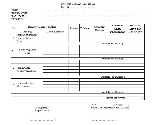 format du rkp desa